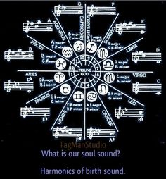 "JOJO POST GEOMETRY: What is our soul sound??? Here is the ""Harmonics of birth sound""."