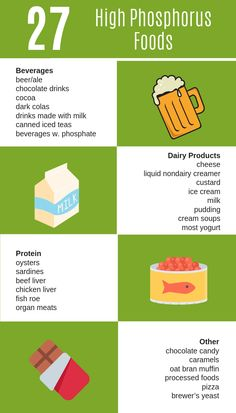 If you're like me and have CKD, then you know that phosphorus is a mineral that may need to be managed in some way. This guide shows you 27 foods high in phosphorus. Healthy Kidney Diet, Healthy Kidneys, Kidney Health, Kidney Foods, Best Protein, High Protein Recipes, Protein Foods, Diet Recipes, Low Phosphorus Foods