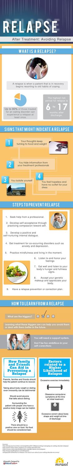 Recognize Signs of An Eating Disorder Relapse #infographic