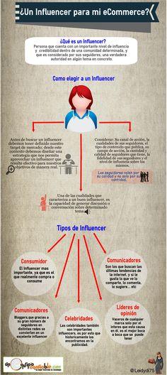 Infografia Un Influencer para mi eCommerce