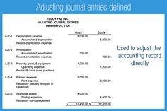 M_7F_Adjusting_Journal_Entries_defined