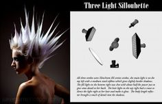 Three Light Sillouhette @Sajna Sivan @shantanu sivan