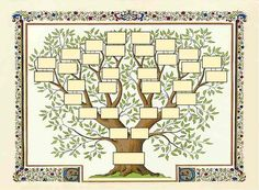 arbre généalogique gratuit à imprimer - Recherche Google                                                                                                                                                                                 More