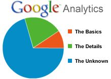 Guide to Google Analytics and other useful tools.
