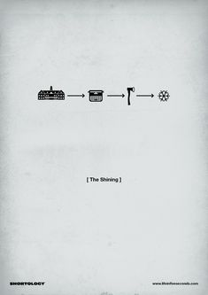 Whole movies depicted with pictograms. Read them in less than a couple seconds.