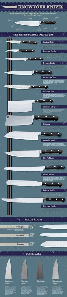 Food infographic Choosing the right knife can be a choice between brand, weight, materials and pu. Infographic Description Choosing the right knife can Cooking 101, Cooking Tools, Cooking Recipes, Cooking Hacks, Cooking Utensils, Cooking Ideas, Cooking Knife Set, Cooking Icon, Cooking Quotes