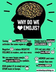 Emojis: Why We Love Them So Much and What They Mean | Social Media Today  http://www.socialmediatoday.com/social-networks/emojis-why-we-love-them-so-much-and-what-they-mean-0