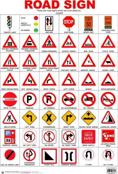 No Place Called Home analyzes and compares all traffic signs poster of You can easily compare and choose from the 10 best traffic signs poster for you. Traffic Signal Signs, Traffic Sign Boards, Gk Knowledge, Knowledge Quotes, Road Sign Meanings, Road Safety Signs, Driving Signs, Traffic Symbols, Driving Test Tips