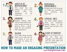 ESL, engaging presentations, public speaking, teaching methods, business English