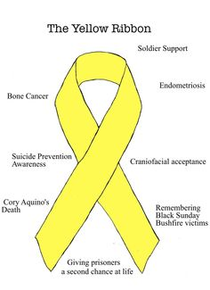 This is part of my latest art project to draw all of the awareness ribbons and give their meanings. See the rest here -> [link] The Yellow ribbon • S. The Yellow Ribbon Mental Health Ribbon, Mental Health Art, Endometriosis Awareness, Breast Cancer Awareness, Endometriosis Diet, Yellow Ribbon Tattoos, Remembrance Tattoos, Awareness Tattoo, Cancer Tattoos