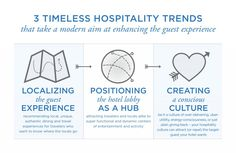 Hospitality Takeaways and Trends • Guest Experience Report