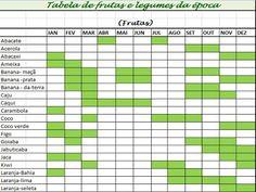 THERMOMIX: Sazonais