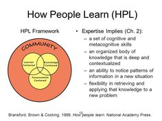 Image result for HPL how people learn Assessment, Theory, Flexibility, Knowledge, How To Apply, Organization, Learning, People, Image