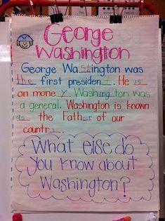 George Washington President's Day Kindergarten Lesson Plan