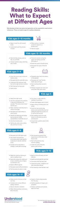 Literacy Development   Reading Skills to Expect at Different Ages - Understood