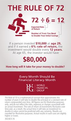 Importance of financial literacy essay