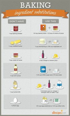 Common Ingredient Substitutions | Here's a quick, illustrated peek at some common baking ingredient substitutions. Don't have baking powder or unsalted butter? No worries. These ingenious substitutions will rescue you!
