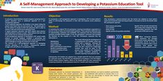 Mackenzie Health - A Self-Management Approach to Developing a Potassium Education Tool
