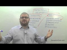 ▶ How To Detect Deception - YouTube