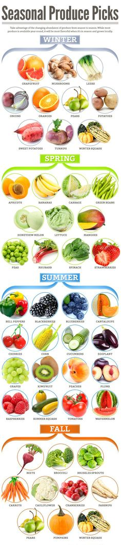 This is a handy infographic for when fruits & vegetables are in season for losing weight