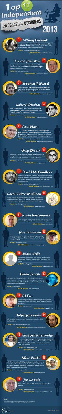 Top 17 infographic design companies #infografia #infographic ...