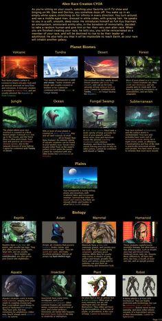 CYOA Alien Race. . Alien Race Creation CYOA As you