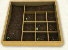 planning our square foot garden.  this shows three layouts, and plants that grow well in what sized spaces.