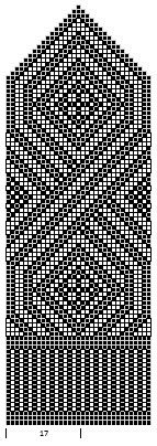 Mustrilaegas: A Kudumine / Вязание