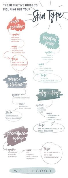 Well+Good (iamwellandgood) on Pinterest - Copy Editor Resume
