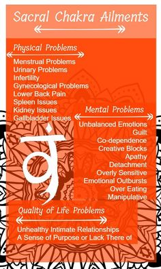 The sacral chakra is the creativity chakra. It can be damaged throughout life causeing all sorts of physical and mental problems. Ways to heal it include fo