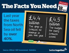http://www.scotlandsaysnaw.com/resources/campaign-infographics/