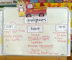 community helpers-science social studies-discuss what they do/ Community Workers, School Community, Community Helpers, Social Studies Communities, Communities Unit, People Who Help Us, Helping People, Toddler Crafts, Preschool Activities