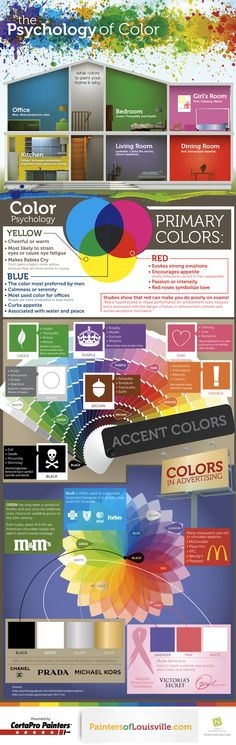Color Theory- The Psychology of Color