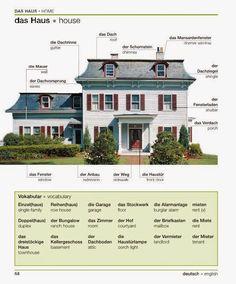 Bildwörterbuch: das Haus home