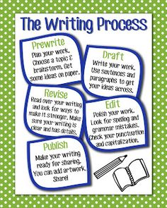 Magic & Markers: The Writing Process