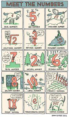 A Whimsical But Useful Way To Teach Basic Math - Edudemic