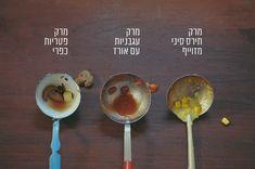 שלושה מרקים מקופסאות שימורים     המשימה- שלושהמרקים שמכינים במינימום מאמץ ומשביעים זוג  רעב לארוחת ערב.