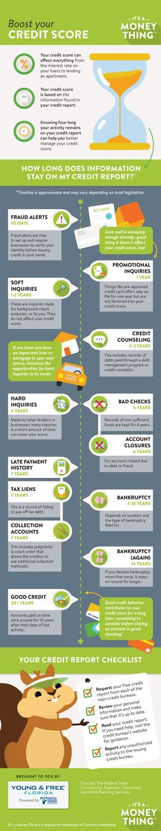 Infographic: Credit Score Boosters — Young & Free Florida