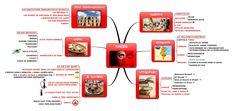 Découvrez la Tunisie avec cette mindmap ! www.signos.fr/blog-signosfr/map-the-world-a-la-decouverte-de-la-tunisie/