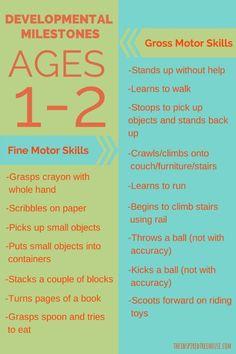 11 Best Developmental Milestones Checklist Ideas Developmental Milestones Developmental Milestones Checklist Childhood Development