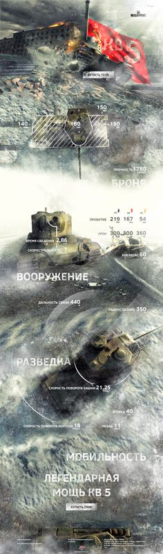 Soviet KV 5 site layout photoshop collage landing pages game Landing, Collage, Photoshop, Layout, Games, Movie Posters, Tanks, Collages, Page Layout