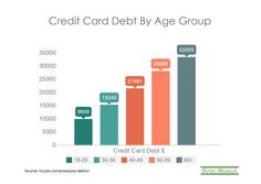 credit card debt ontario statute limitations