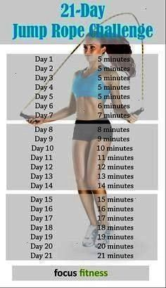 Focusfitnessnet 21seilspringen Bythe21day Shoulders Challenge Workout Stelle Weight Source Jump Rope Challenge Jump Rope Workout Love Handle Workout