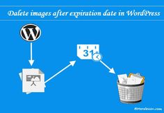 You can set expiration date for your image media files in WordPress. The file will be automatically deleted after the date is reached. A few weeks ago we have shown you how you can set expiration date for your posts in WordPress. Expiration Date, Delete Image, Programming, Did You Know, Knowing You, How To Make Money, Wordpress, Dating, Tutorials