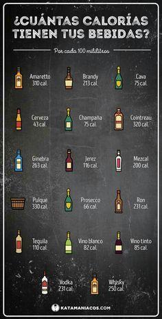Tequila, Vodka, Whisky, Wine Drinks, Bartender, Cocktails, Health, Food, Smoothies