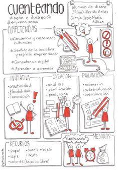 EnREDar y aprender: Análisis proyecto #emprendumooc