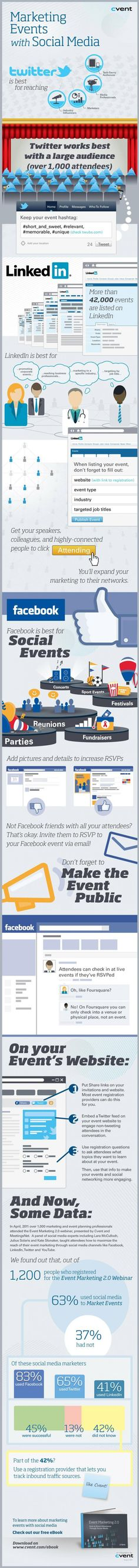 Marketing Events with Social Media: How to Boost Attendance Through Social Media Event marketing