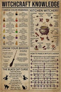 Witch Spell Book, Witchcraft Spell Books, Magick Spells, Candle Spells, Witchcraft Meaning, Witchcraft Symbols, Witch Symbols, Magic Spell Book, Book Of Shadows