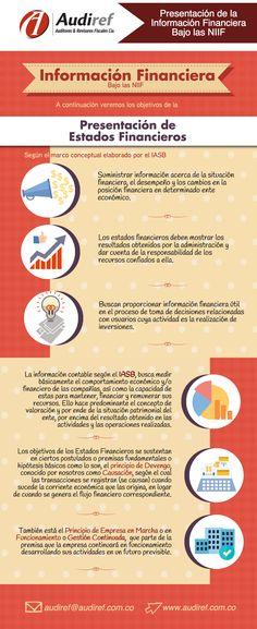 Información Financiera (3)