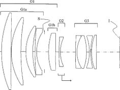 The latest 4/3 lens patents from Olympus, Sigma and Konica Minolta